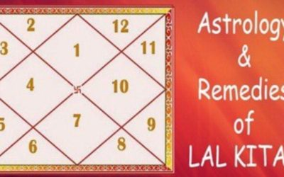 Lal Kitab Remedies – Lal Kitab Astrology – Astrology Support